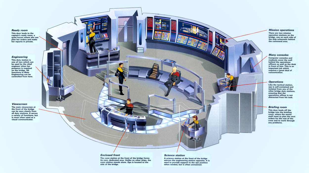 Star Trek Weekly Pic - Daily Pic # 1098 – Voyager Bridge Voyager Schematic on